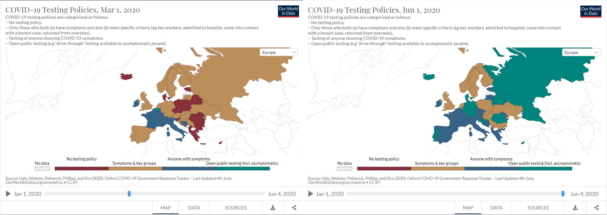 Widespread Testing Differing Strategies Across Europe European Data Portal