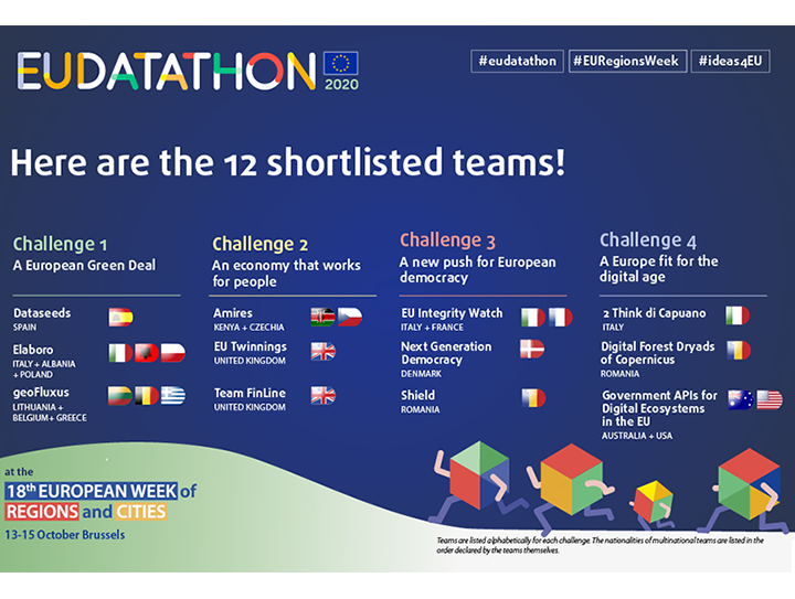 The EU Datathon 2020 shortlisted 12 finalists!